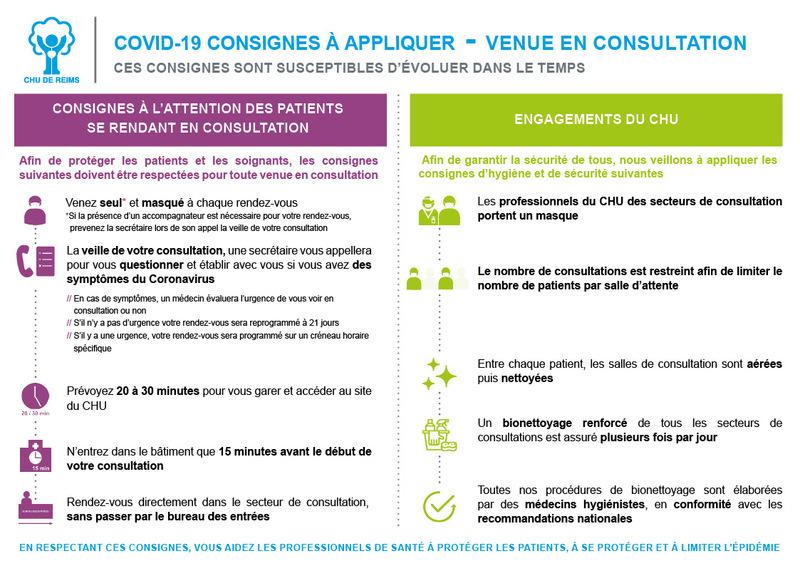 Consignes consultations